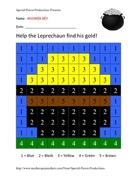 Saint Patricks Day FREE - Pot of Gold - Color By Numbers!