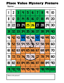 Saint Patrick's Day Leprechaun Multiplication Math Mystery Sheet - 8.5x11