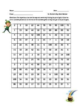 Saint Patricks Day Prime Number Review