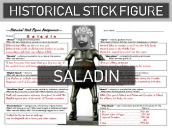 Saladin Historical Stick Figure (Mini-biography)