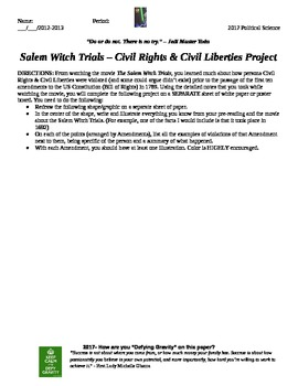 Salem Witch Trials Civil Liberties and Rights Project