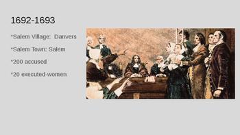 Salem Witchcraft Trials 1692