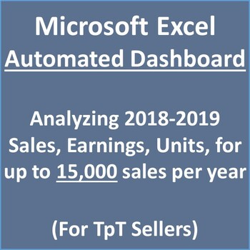 Sales Dashboard 2018-2019 - Up to 15k Transactions