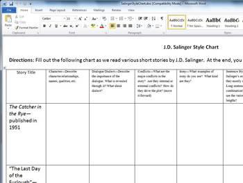 Salinger Style Analysis