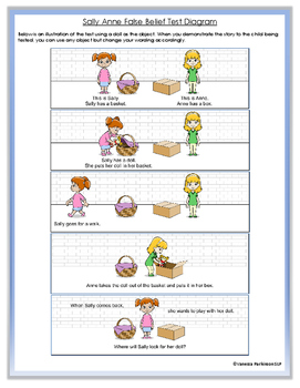 Sally Anne First 1st Order Theory of Mind Test Story and R