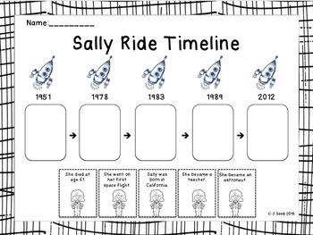 sally ride teaching resources | teachers pay teachers, Presentation templates