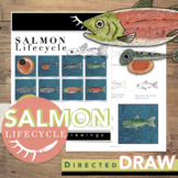 Salmon Life Cycle Worksheet Directed Drawings Distance Learning