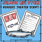 Salmon Life Cycle Readers' Theater