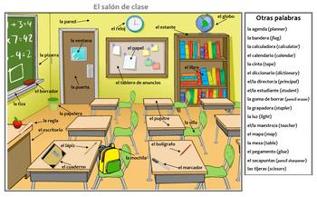 Classroom Objects-Vocabulary (Spanish)
