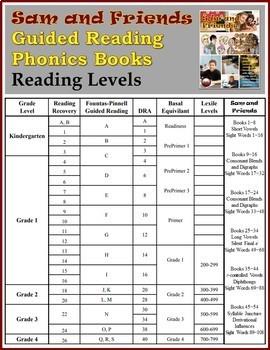 Sam and Friends Phonics Books (3 Free!)