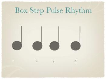 Samba Rhythms