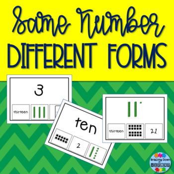 Same Number - Different Form Task Cards