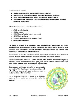 LANGUAGE ARTS - LITERACY LESSONS, Detailed Lesson Plans, handouts, activities