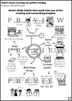 Sami's smart strategy for golden reading - 15 steps + Mind map