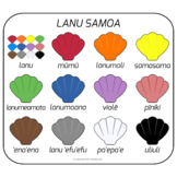 Samoan Colors / Colors in Samoan (High Resolution)