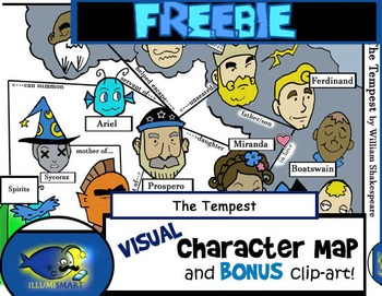 FREEBIE The Tempest Visual Character Map! (With BONUS Clip-Art!)