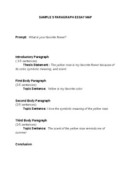 Easy Persuasive Essay Topics For High School Sample  Paragraph Essay Map Old English Essay also Persuasive Essay Topics For High School Students Sample  Paragraph Essay Map By Melissa Bennett  Tpt How To Write Science Essay