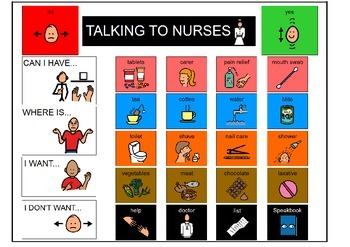 Sample Communication Chart - Nurses Chat