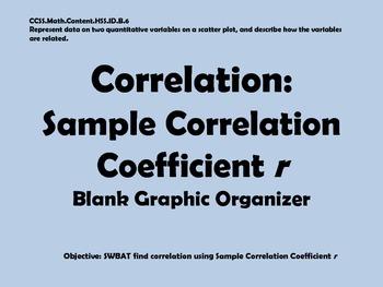Sample Correlation Coefficient r Graphic Organizer