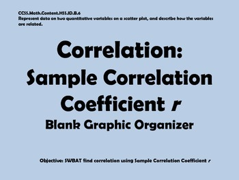 Sample Correlation Coefficient r Graphic Organizer