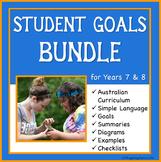 Sample Education Goals for the Australian Curriculum - Yea