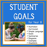 Sample Distance Education Goals For the Australian Curricu