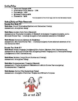 Sample Honors/Pre-AP ENGLISH Syllabus