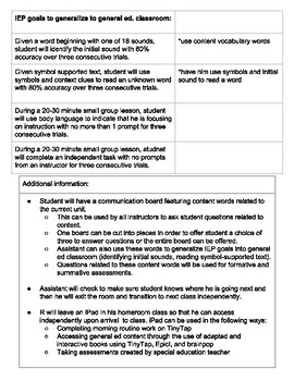Sample Inclusion Plan
