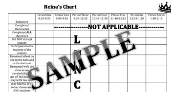 Sample Individual Daily Behavior Chart