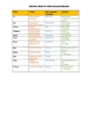 Sample Infant Curriculum and Milestones