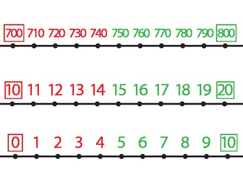 Sample Number Lines - Color Coded for Rounding / Hill Example