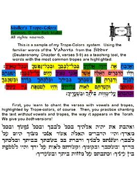 Sample of Muller's Trope-Colors Method