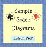 Sample Space Diagrams