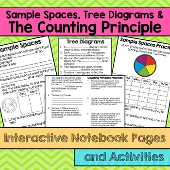 Sample space tree diagrams and the counting principle tpt sample space tree diagrams and the counting principle ccuart Gallery
