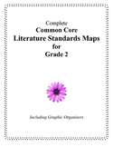Sample Common Core Standards Map for Grade 2