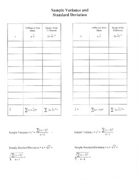 Sample Variance and Sample Standard Deviation notes review and organized chart