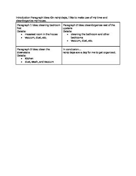 Sample of Informative Writing Essay
