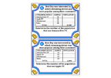 Samples & Populations Task Cards
