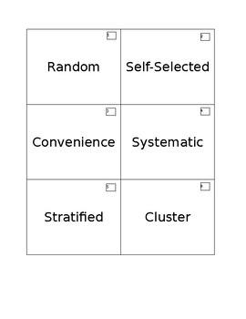 Sampling Methods Matching Activity