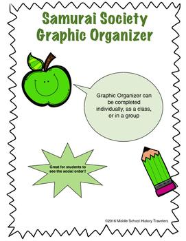 Samurai Society Graphic Organizer