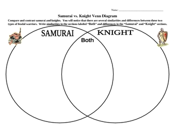 Samurai Vs. Knight Venn Diagram