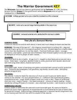 Samurai - Warrior Government Worksheet & Key