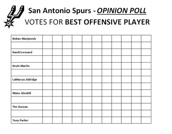 San Antonio Spurs Opinion Poll GRAPH