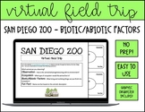 San Diego Zoo | Live Feeds Graphic Organizer - Distance Learning