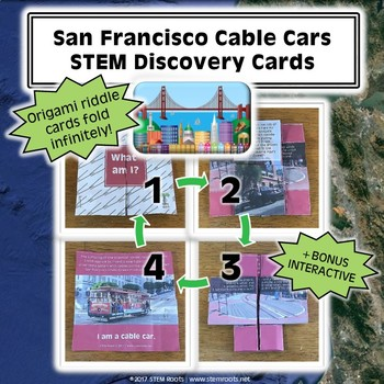 San Francisco Cable Cars STEM Discovery Cards Kit