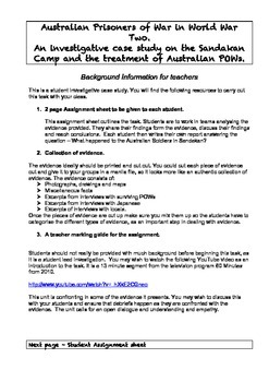 Sandakan…what really Happened?   Australian prisoners of War in World War Two