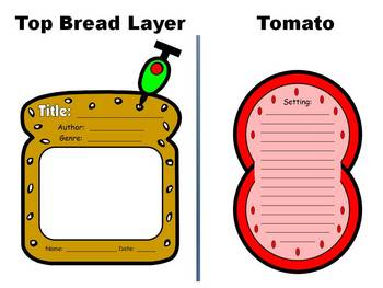 Sandwich book report project templates by heidi mcdonald tpt for Sandwich template for writing