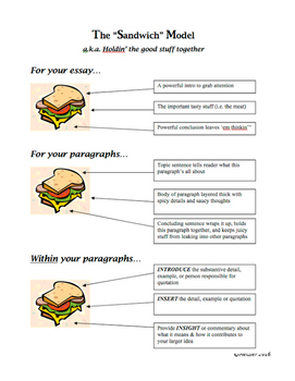 Essay How To Make A Sandwich