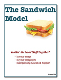 Sandwich Model: Essay Writing (Review of Structure & Support)