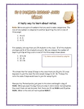 Sandwich Ratio: Math Fun!